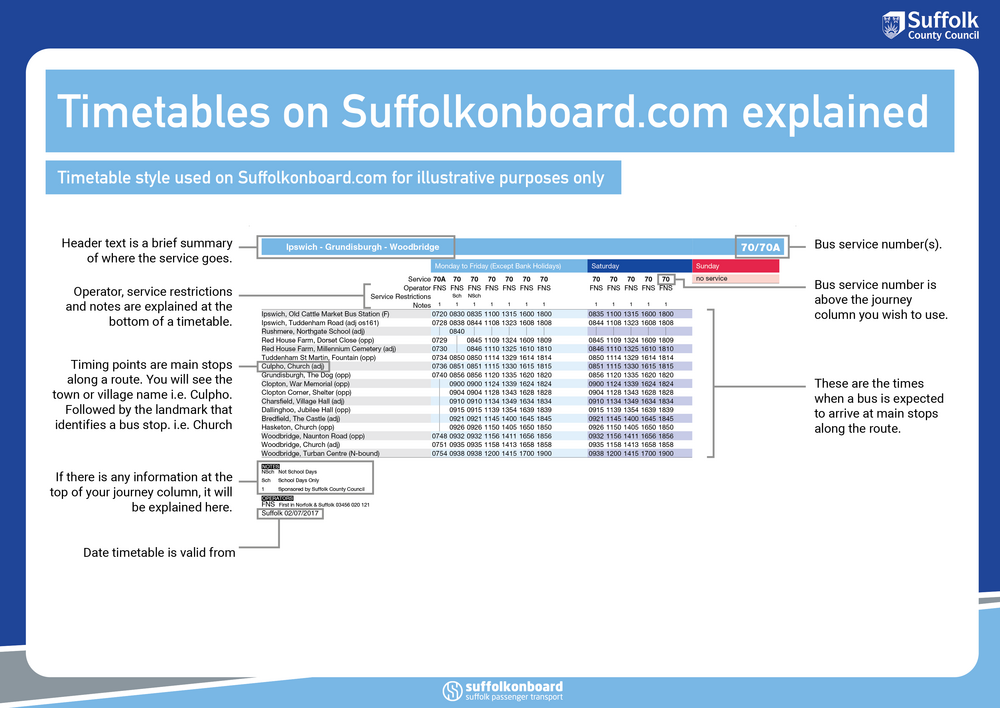 Suffolkonboard.com Timetables Explained